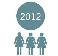 Clinische studie 2012